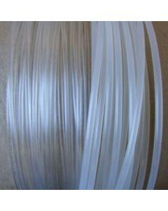 Alloy 910 Filament